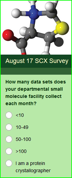 Monthly Survey