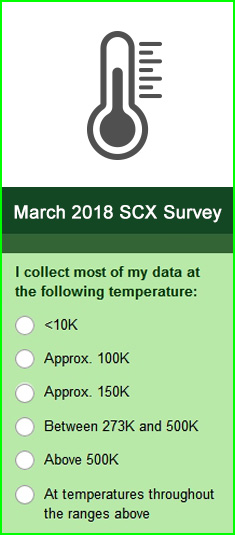 March 2018 Monthly Survey