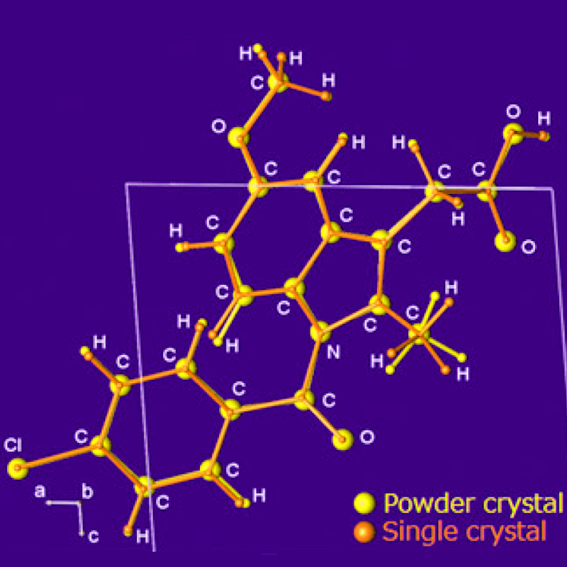 Powder crystallography