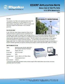 XRF1951: Analysis of Air Filters - U.S. EPA Sensitivity