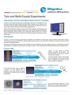 Using CrysAlis(Pro) to elucidate twinned crystals by X-ray diffraction