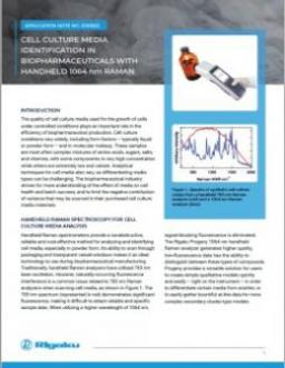 Cell Culture Media Identification in Biopharmaceuticals with Handheld 1064 nm Raman