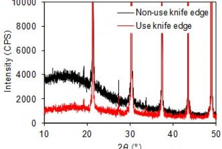 Variable Knife Edge Features